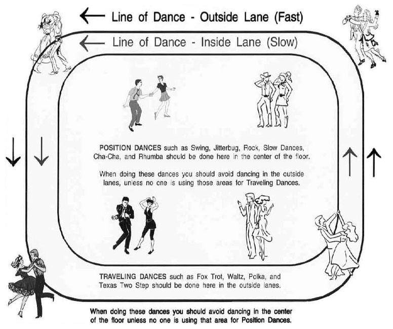 dance-etiquette-pcwdc